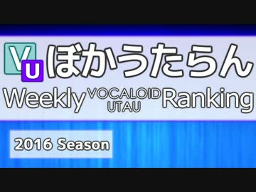 vocaloid weekly ranking 431